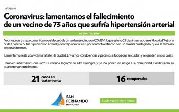 Coronavirus: falleció un vecino de San Fernando de 73 años que además sufría hipertensión