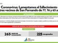 Coronavirus: fallecieron tres vecinos de nuestra ciudad